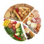 90-дневна диета топи килограмите завинаги