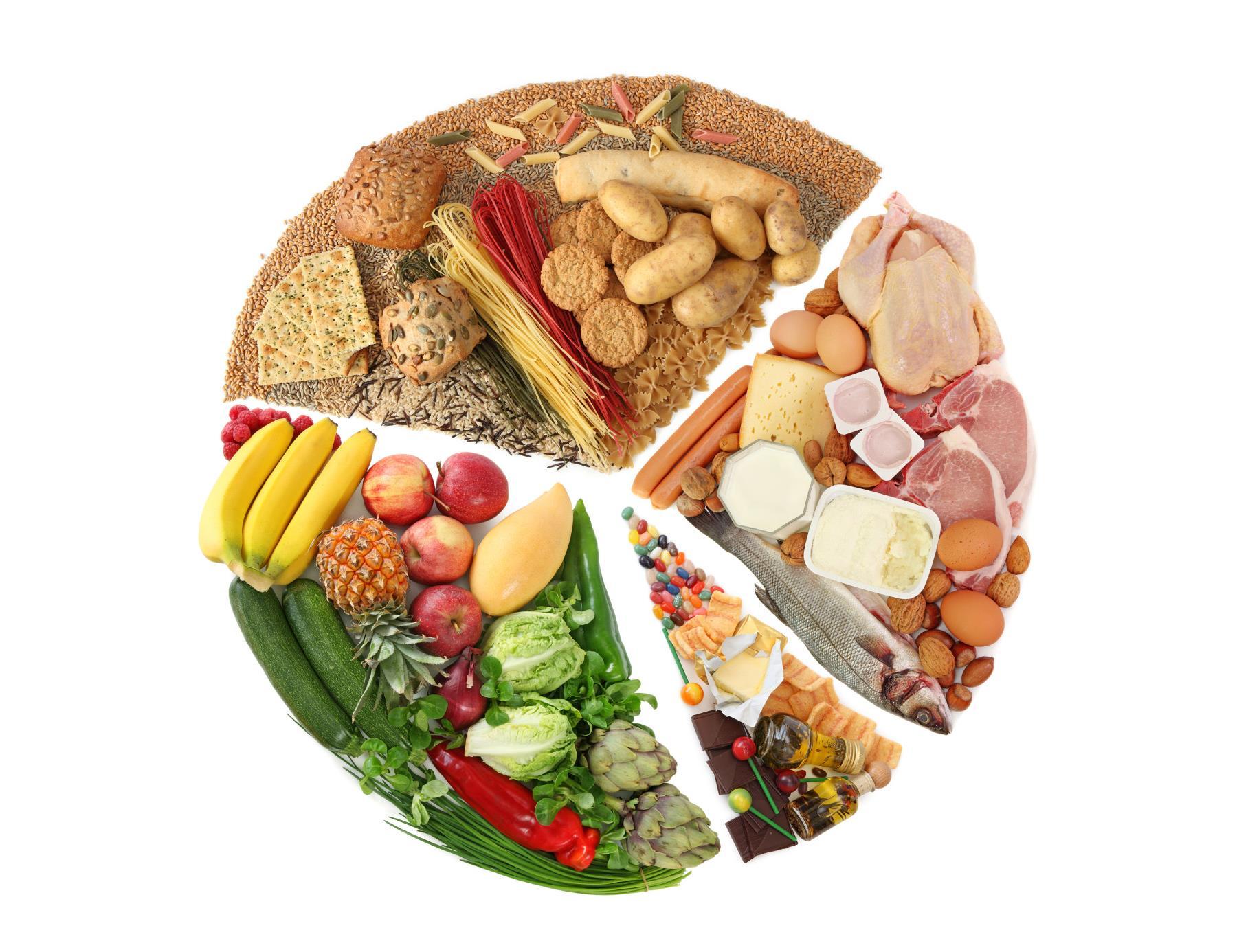 90-дневна диета